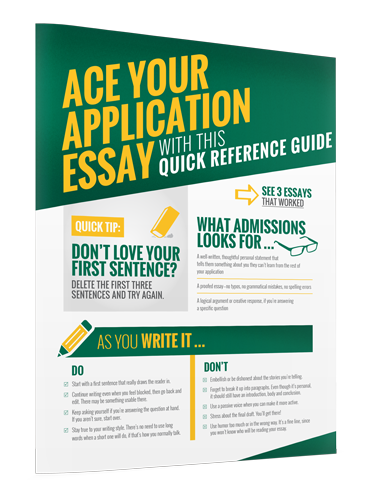 Essay Reference Guide