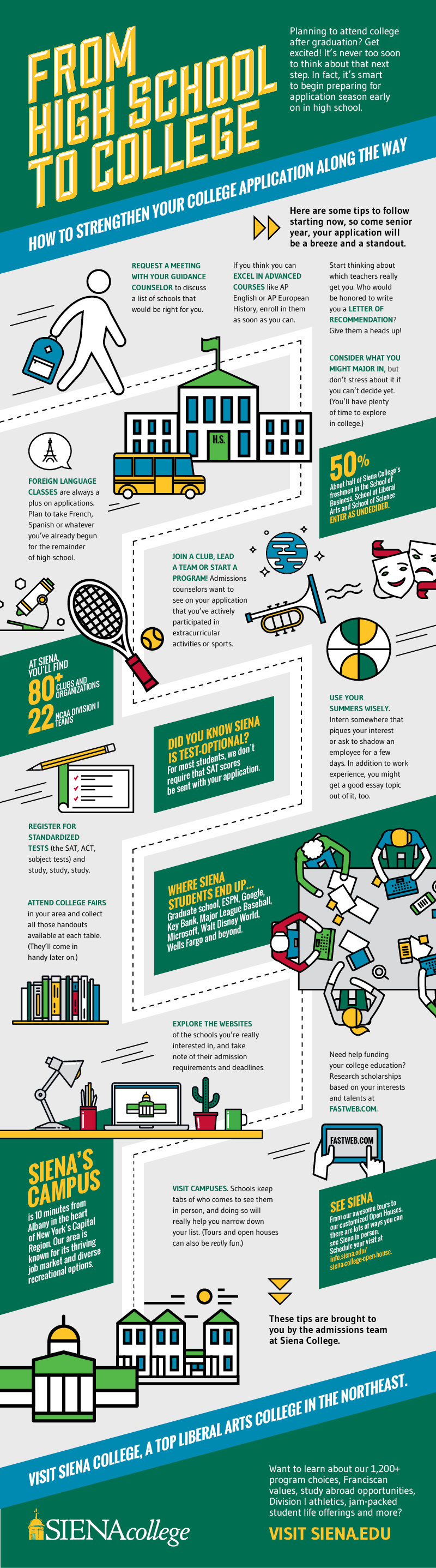 From High School to College - Sophomore infographic