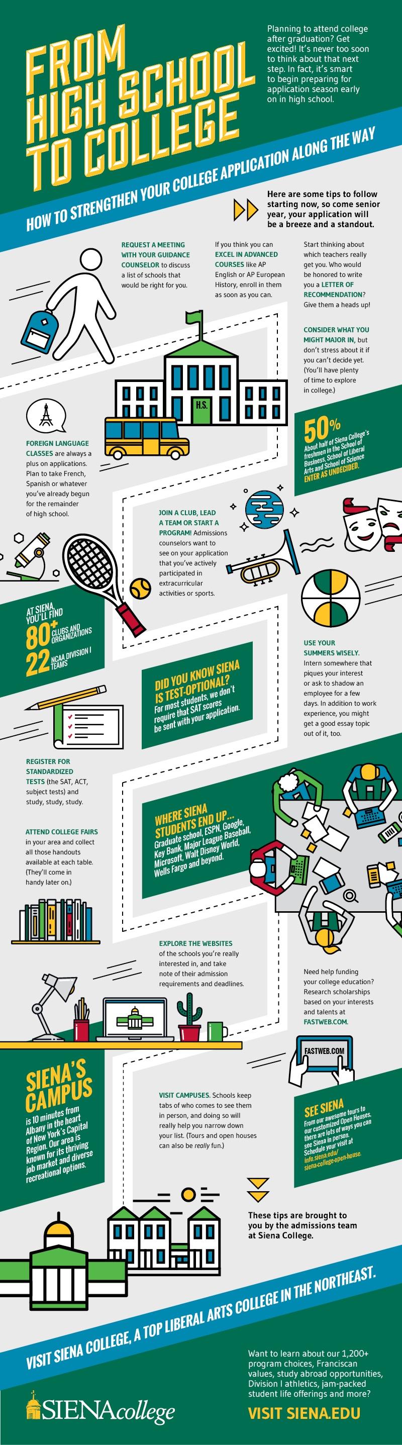Siena_soph_infographic.jpg